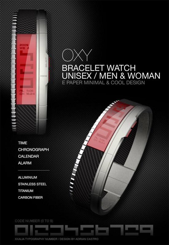 Oxy Watch 2